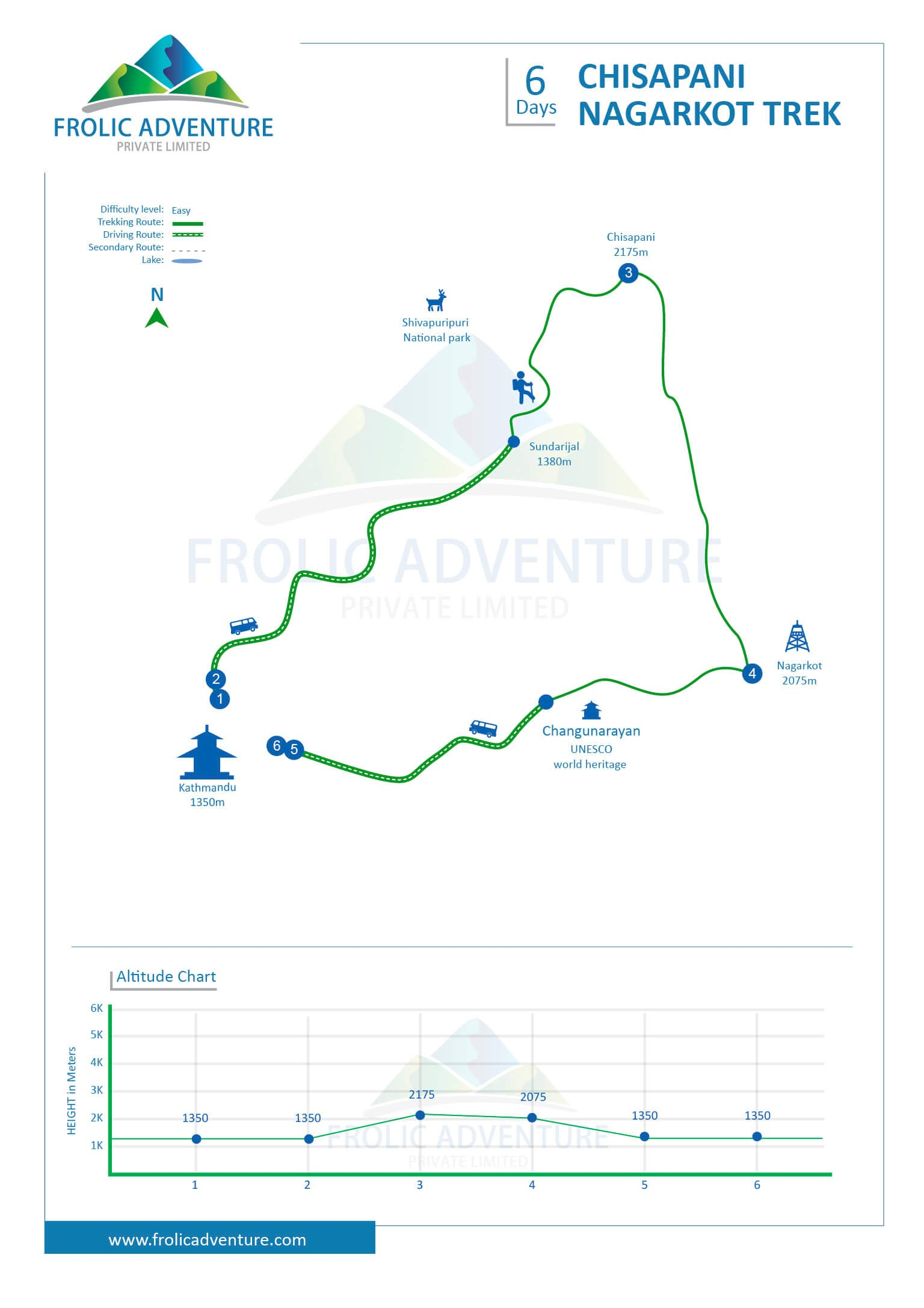 Chisapani Nagarkot Trek map