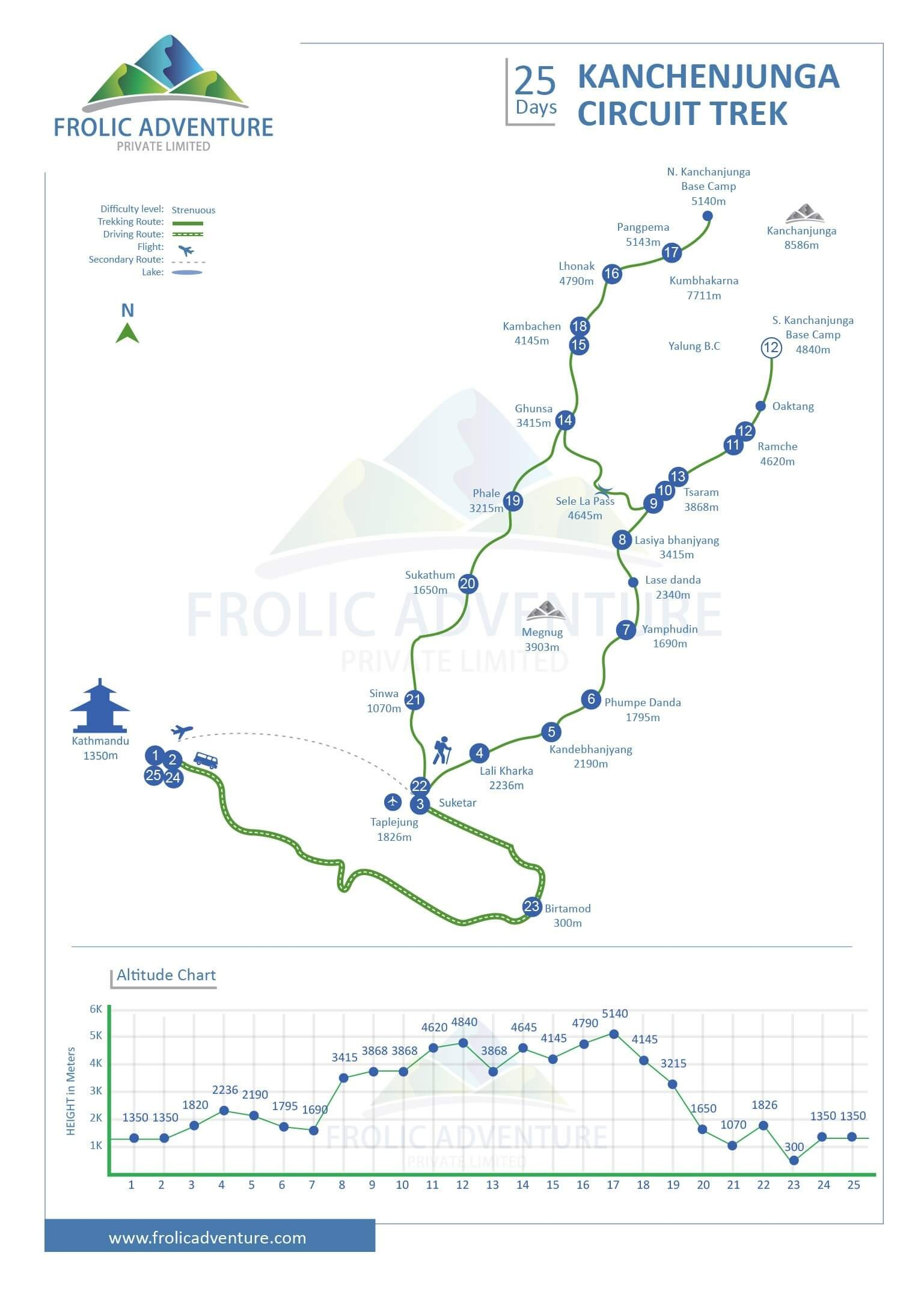 Kanchenjunga Circuit Trek map